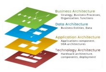 Five Tips to Grow Your Enterprise and Business Architecture Practice